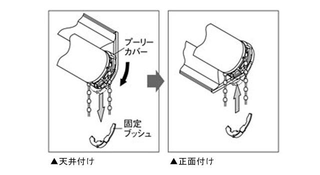 【ロールスクリーン】切替方法